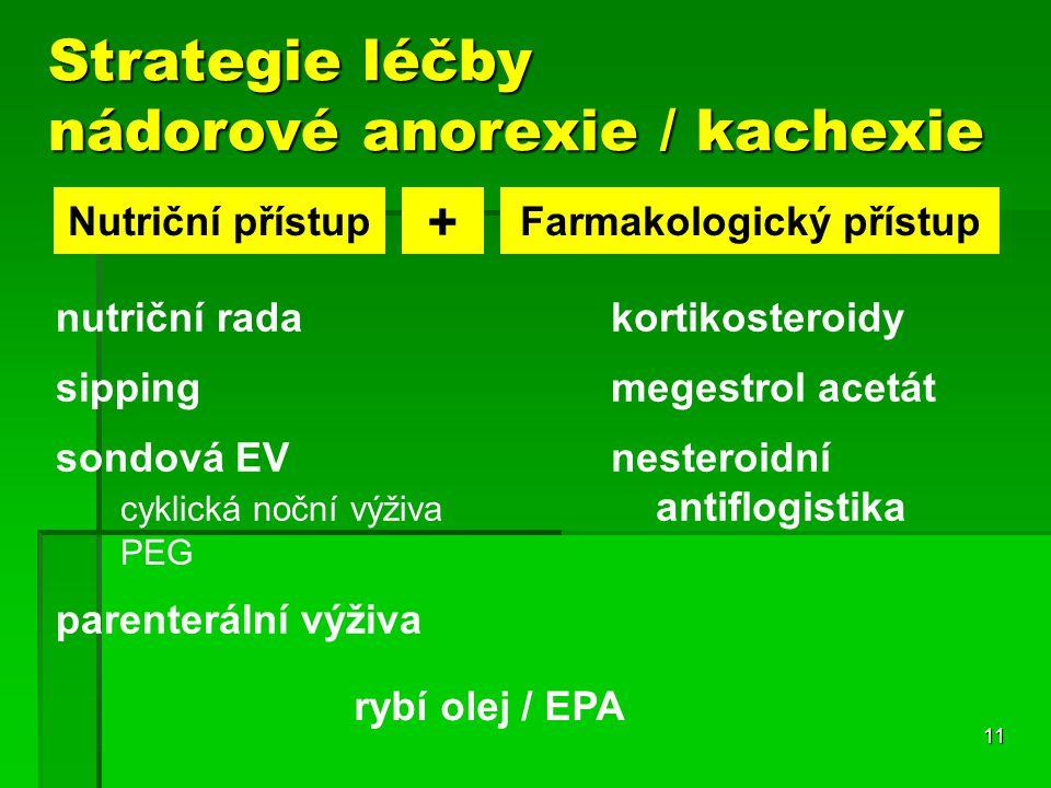 11 Strategie léčby nádorové anorexie / kachexie Farmakologický přístupNutriční přístup kortikosteroidy megestrol acetát nesteroidní antiflogistika nutriční rada sipping sondová EV cyklická noční výživa PEG parenterální výživa rybí olej / EPA +