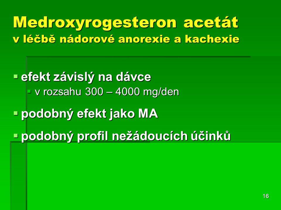 16 Medroxyrogesteron acetát v léčbě nádorové anorexie a kachexie  efekt závislý na dávce  v rozsahu 300 – 4000 mg/den  podobný efekt jako MA  podobný profil nežádoucích účinků