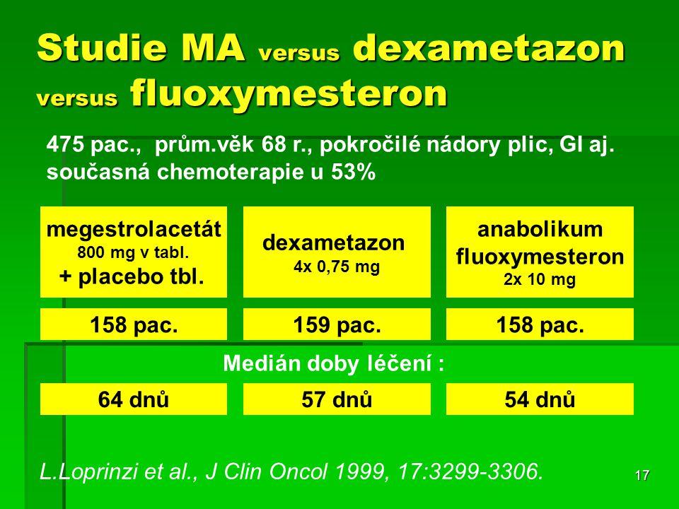 17 Studie MA versus dexametazon versus fluoxymesteron L.Loprinzi et al., J Clin Oncol 1999, 17:3299-3306.