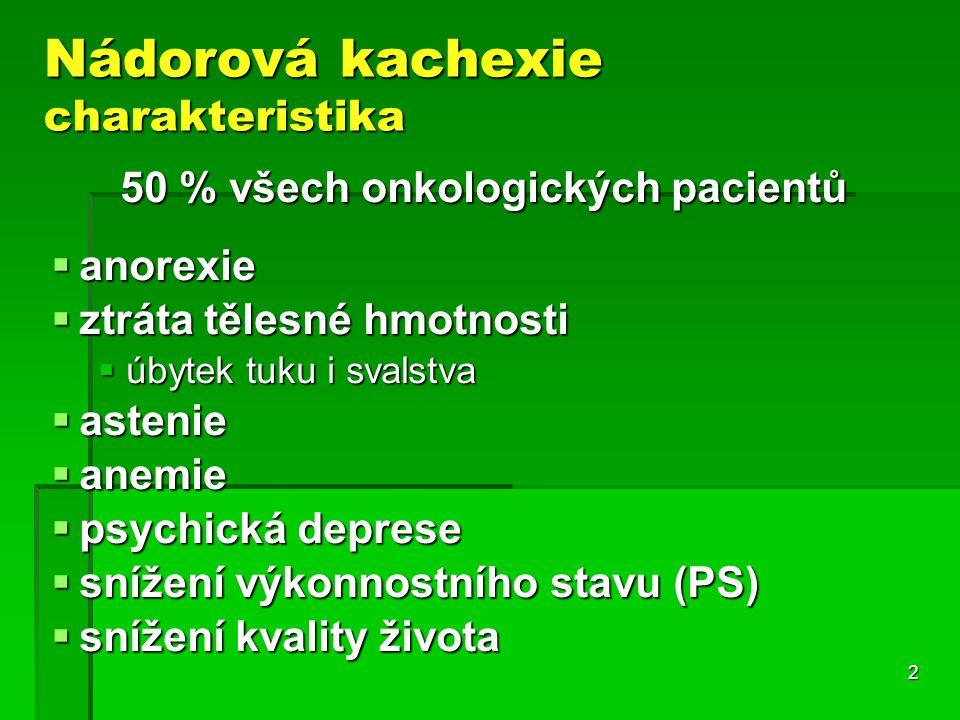 3 Nádorová kachexie klinický význam  ztráta hmotnosti > 5%zhoršení tolerance chemoterapie zhoršení celkové prognózy zhoršení celkové prognózy > 15%porucha fyziologických funkcí > 30%blízkost smrti  kachexie je hlavní příčinou smrti u 20% zemřelých onkologických pacientů