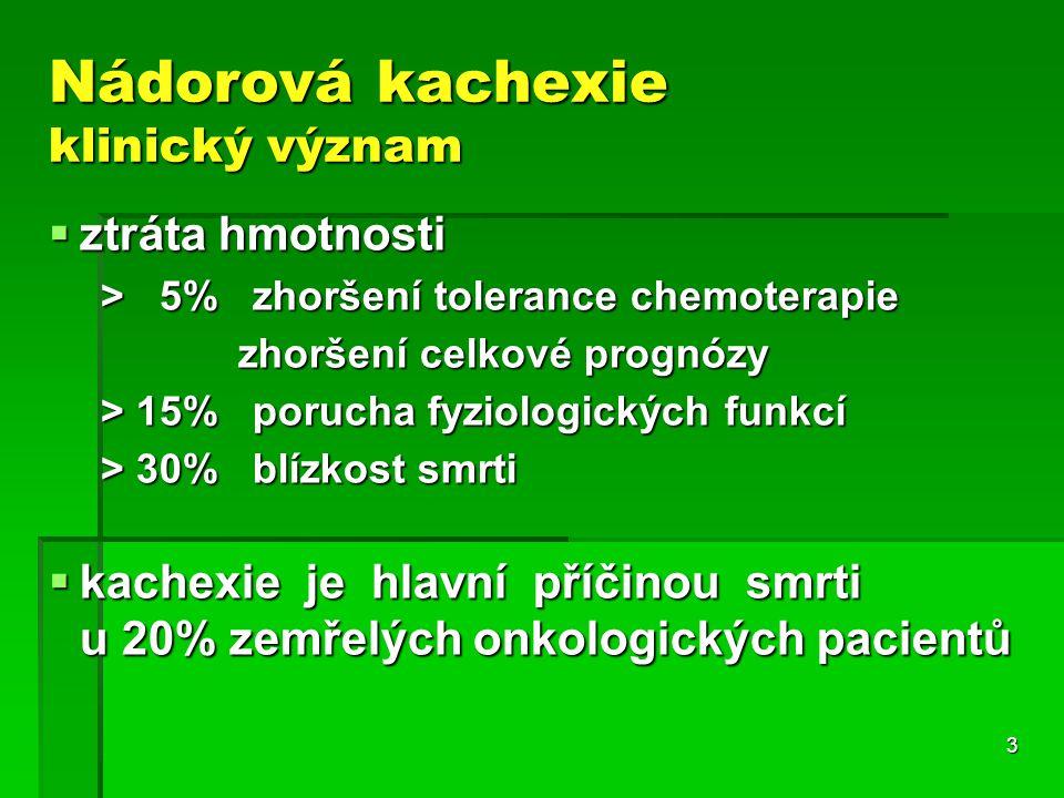 14 Megestrol acetát v léčbě nádorové anorexie a kachexie Review randomizovaných klin.studií  efekt závislý na dávce  v rozsahu 160 – 800 mg/den (až 1600 mg/den)  zlepšení apetitu 60-90%  v některých studiích zmírnění nevolnosti  signif.vzestup hmotnosti 20-60%  přežívánín.s.
