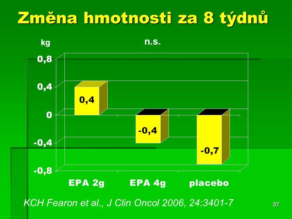 37 Změna hmotnosti za 8 týdnů KCH Fearon et al., J Clin Oncol 2006, 24:3401-7 kg n.s.
