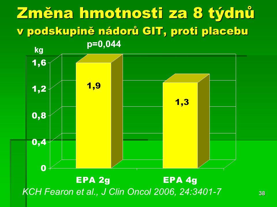38 Změna hmotnosti za 8 týdnů v podskupině nádorů GIT, proti placebu KCH Fearon et al., J Clin Oncol 2006, 24:3401-7 kg p=0,044