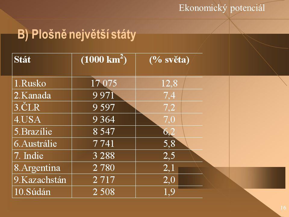 16 B) Plošně největší státy Ekonomický potenciál