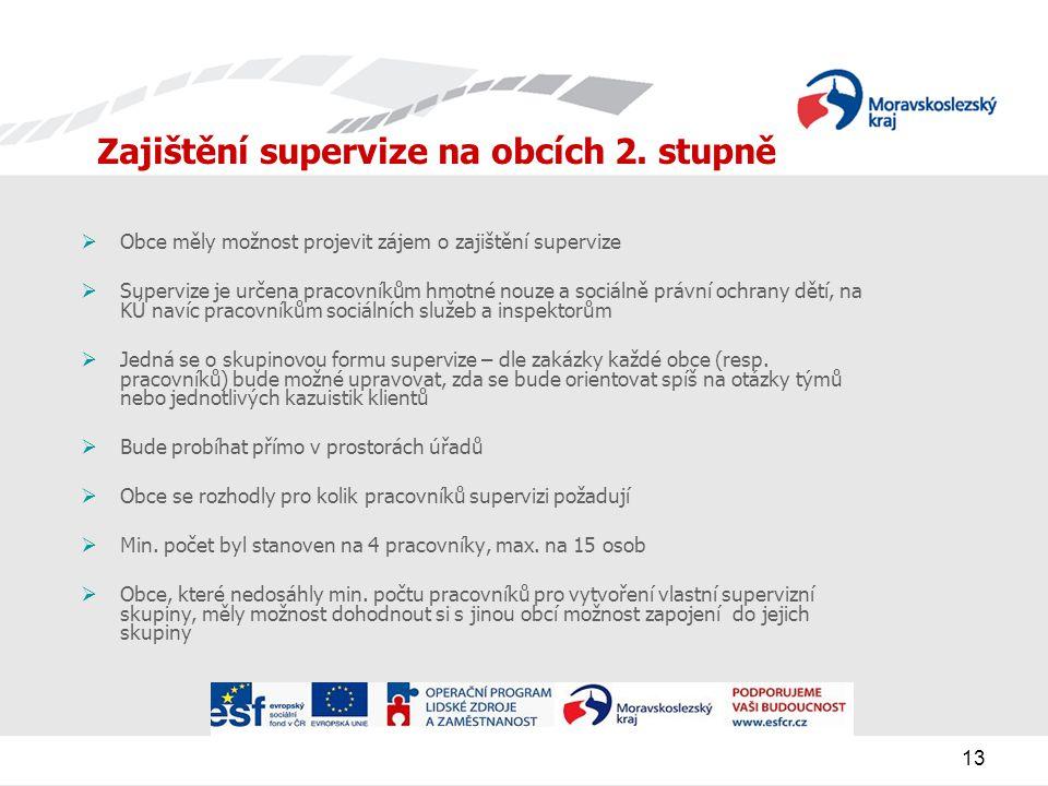 13 Zajištění supervize na obcích 2.