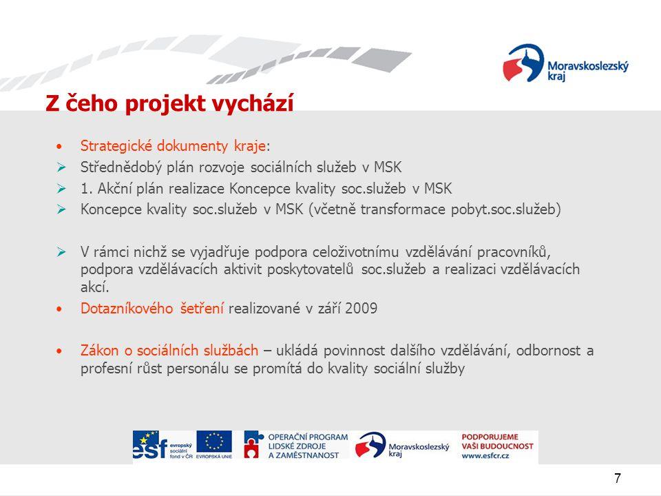 7 Z čeho projekt vychází Strategické dokumenty kraje:  Střednědobý plán rozvoje sociálních služeb v MSK  1.