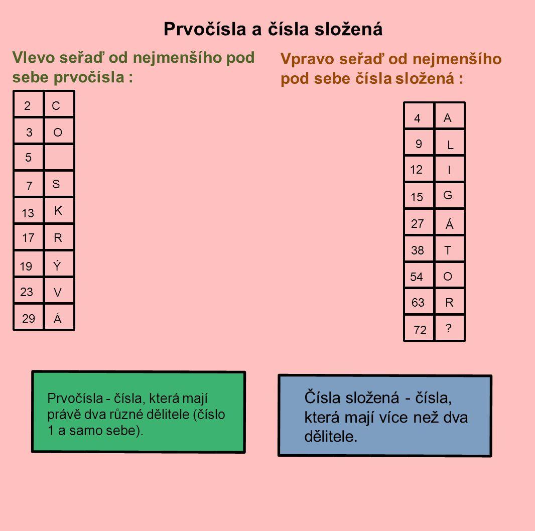 Prvočísla - čísla, která mají právě dva různé dělitele (číslo 1 a samo sebe). Prvočísla a čísla složená Vlevo seřaď od nejmenšího pod sebe prvočísla :