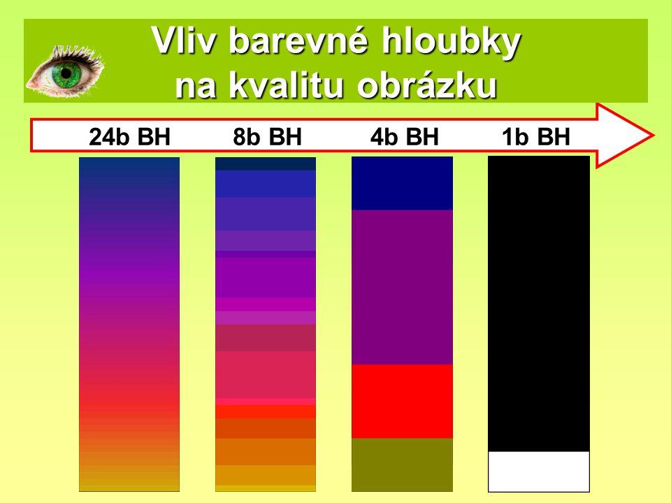 Vliv barevné hloubky na kvalitu obrázku 24b BH 8b BH 4b BH 1b BH