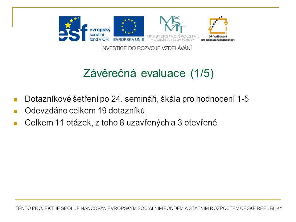 Závěrečná evaluace (1/5) Dotazníkové šetření po 24. semináři, škála pro hodnocení 1-5 Odevzdáno celkem 19 dotazníků Celkem 11 otázek, z toho 8 uzavřen