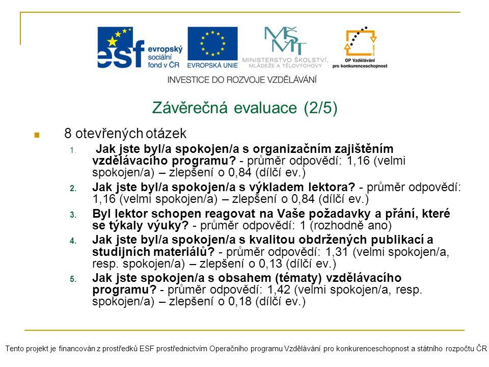Závěrečná evaluace (2/5) 8 otevřených otázek 1. Jak jste byl/a spokojen/a s organizačním zajištěním vzdělávacího programu? - průměr odpovědí: 1,16 (ve
