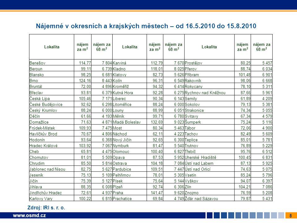 8 www.osmd.cz Lokalita nájem za m 2 nájem za 68 m 2 Lokalita nájem za m 2 nájem za 68 m 2 Lokalita nájem za m 2 nájem za 68 m 2 Benešov114,777 804Karv