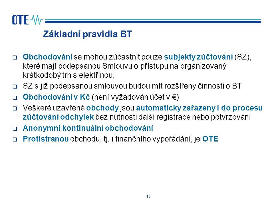 13 Základní pravidla BT  Obchodování se mohou zúčastnit pouze subjekty zúčtování (SZ), které mají podepsanou Smlouvu o přístupu na organizovaný krátk