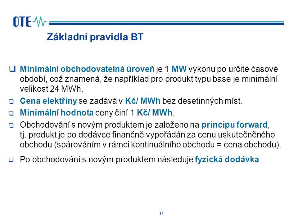 14 Základní pravidla BT  Minimální obchodovatelná úroveň je 1 MW výkonu po určité časové období, což znamená, že například pro produkt typu base je m