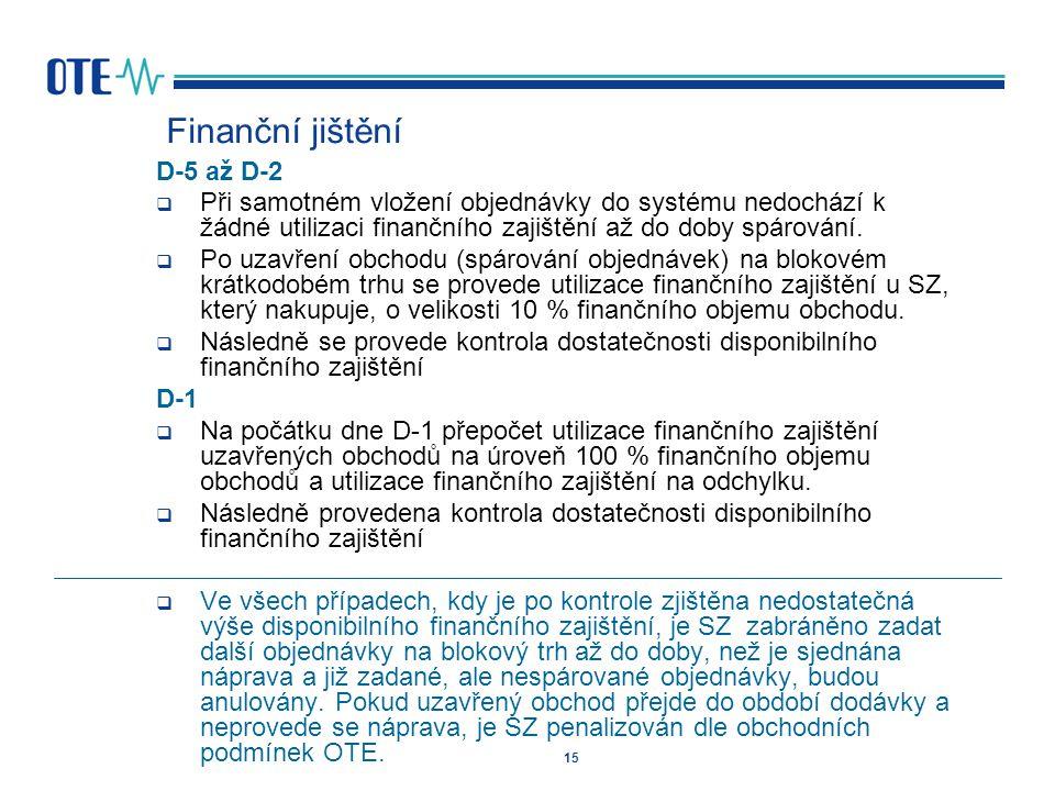 15 Finanční jištění D-5 až D-2  Při samotném vložení objednávky do systému nedochází k žádné utilizaci finančního zajištění až do doby spárování.  P