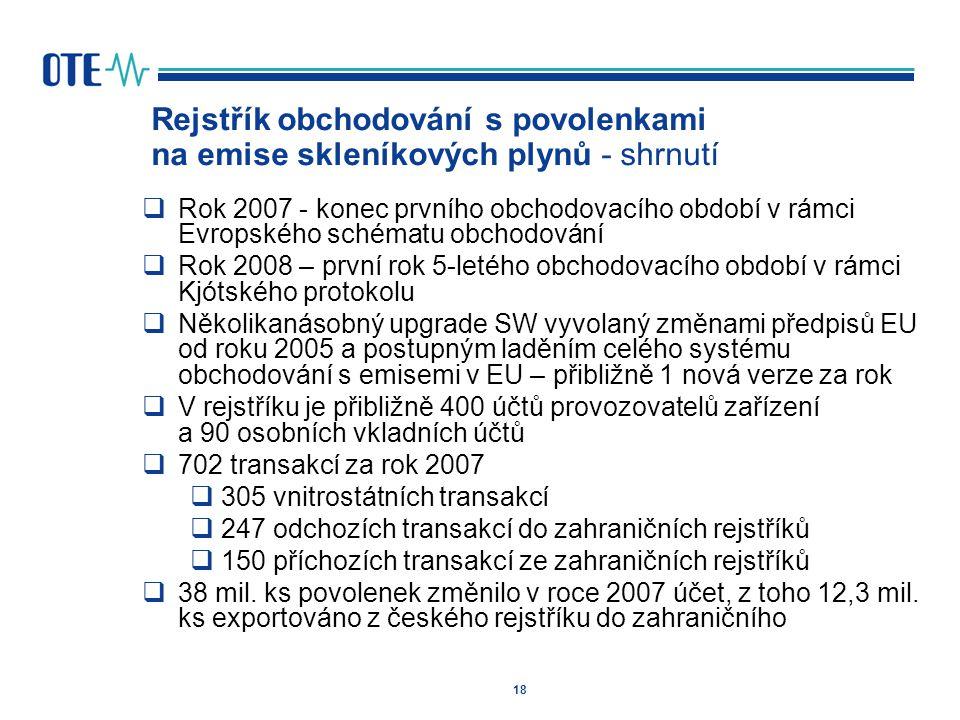 18 Rejstřík obchodování s povolenkami na emise skleníkových plynů - shrnutí  Rok 2007 - konec prvního obchodovacího období v rámci Evropského schématu obchodování  Rok 2008 – první rok 5-letého obchodovacího období v rámci Kjótského protokolu  Několikanásobný upgrade SW vyvolaný změnami předpisů EU od roku 2005 a postupným laděním celého systému obchodování s emisemi v EU – přibližně 1 nová verze za rok  V rejstříku je přibližně 400 účtů provozovatelů zařízení a 90 osobních vkladních účtů  702 transakcí za rok 2007  305 vnitrostátních transakcí  247 odchozích transakcí do zahraničních rejstříků  150 příchozích transakcí ze zahraničních rejstříků  38 mil.