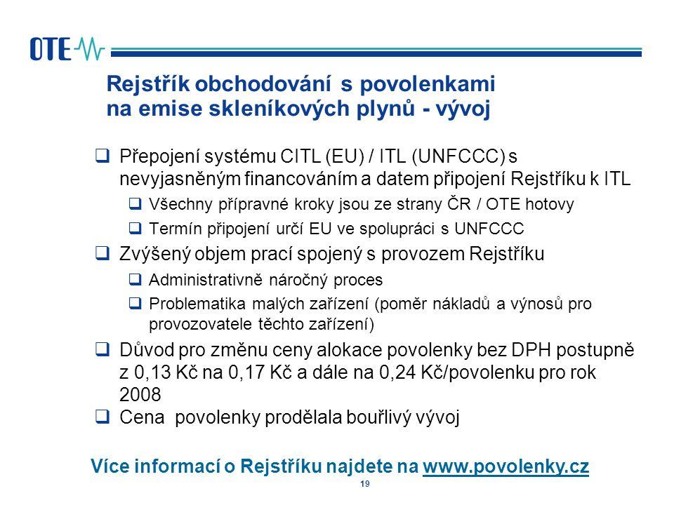 19 Rejstřík obchodování s povolenkami na emise skleníkových plynů - vývoj  Přepojení systému CITL (EU) / ITL (UNFCCC) s nevyjasněným financováním a d