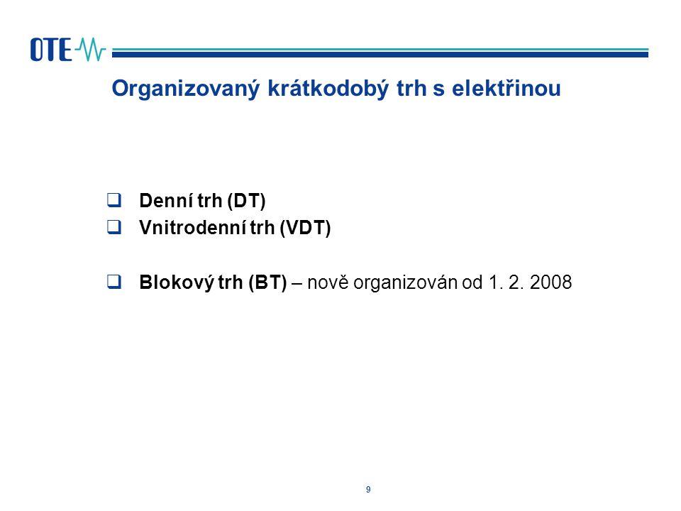 9 Organizovaný krátkodobý trh s elektřinou  Denní trh (DT)  Vnitrodenní trh (VDT)  Blokový trh (BT) – nově organizován od 1. 2. 2008