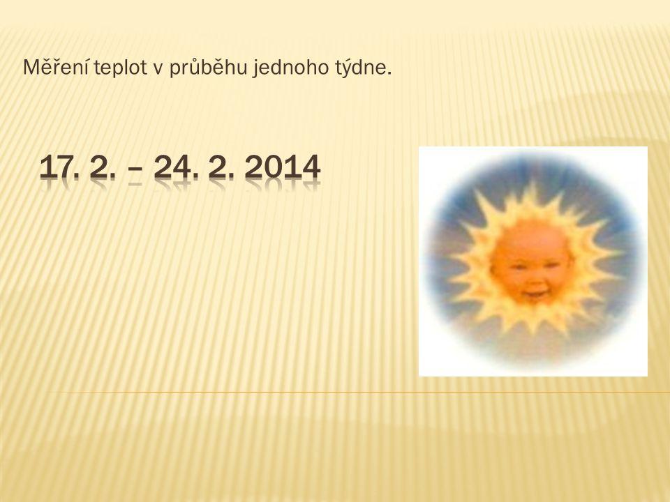 Měření teplot v průběhu jednoho týdne.