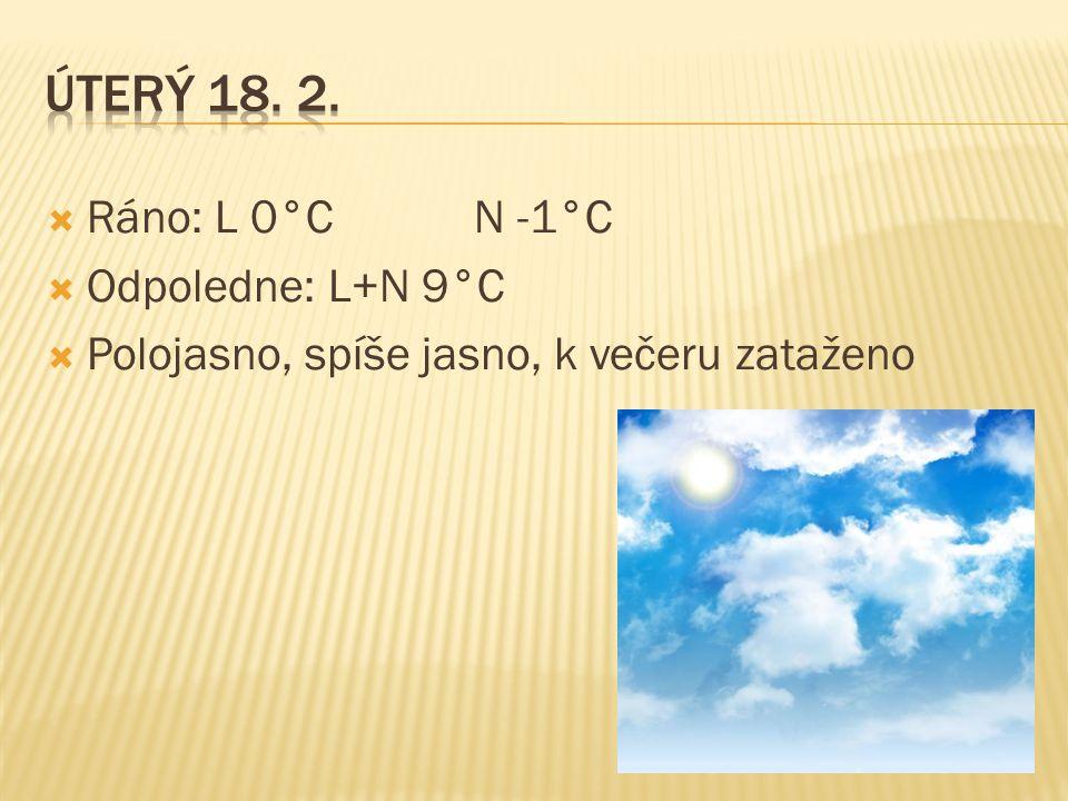  Ráno: L 0°C N -1°C  Odpoledne: L+N 9°C  Polojasno, spíše jasno, k večeru zataženo