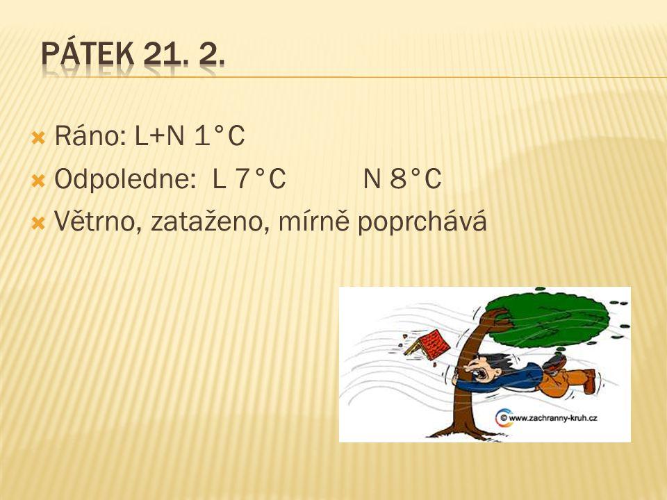  Ráno: L+N 1°C  Odpoledne: L 7°C N 8°C  Větrno, zataženo, mírně poprchává