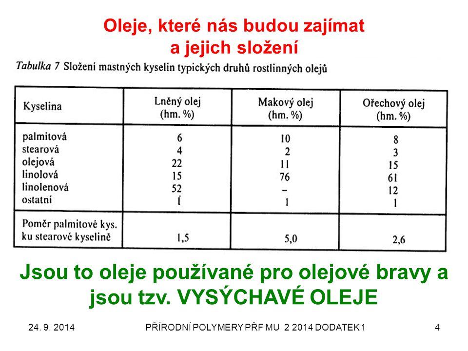 Oleje, které nás budou zajímat a jejich složení 24. 9. 2014PŘÍRODNÍ POLYMERY PŘF MU 2 2014 DODATEK 14 Jsou to oleje používané pro olejové bravy a jsou