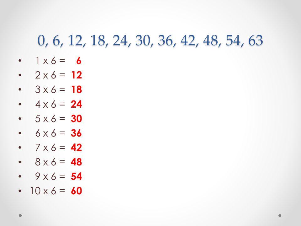 0, 6, 12, 18, 24, 30, 36, 42, 48, 54, 63 1 x 6 = 6 2 x 6 = 12 3 x 6 = 18 4 x 6 = 24 5 x 6 = 30 6 x 6 = 36 7 x 6 = 42 8 x 6 = 48 9 x 6 = 54 10 x 6 = 60