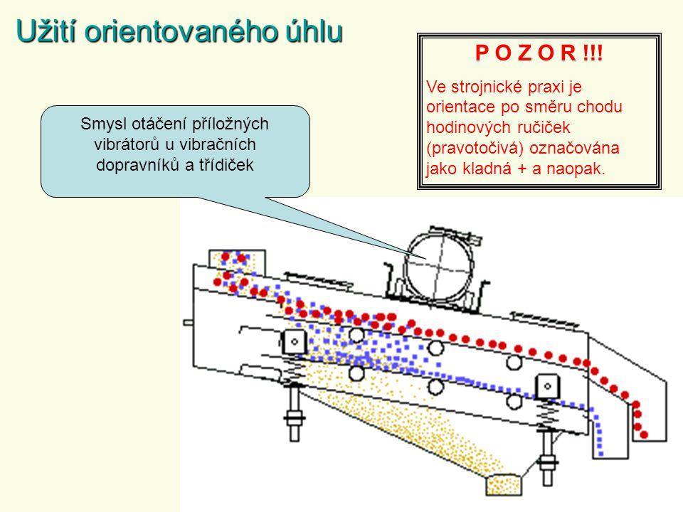 Smysl otáčení příložných vibrátorů u vibračních dopravníků a třídiček Užití orientovaného úhlu P O Z O R !!.
