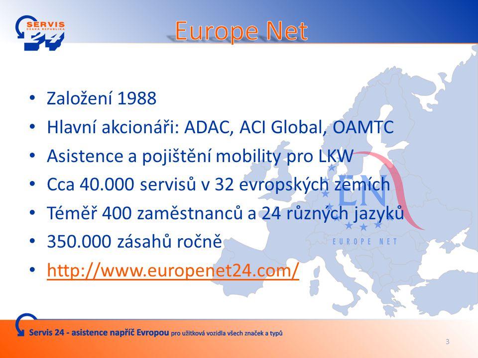 Založení 1988 Hlavní akcionáři: ADAC, ACI Global, OAMTC Asistence a pojištění mobility pro LKW Cca 40.000 servisů v 32 evropských zemích Téměř 400 zaměstnanců a 24 různých jazyků 350.000 zásahů ročně http://www.europenet24.com/ 3