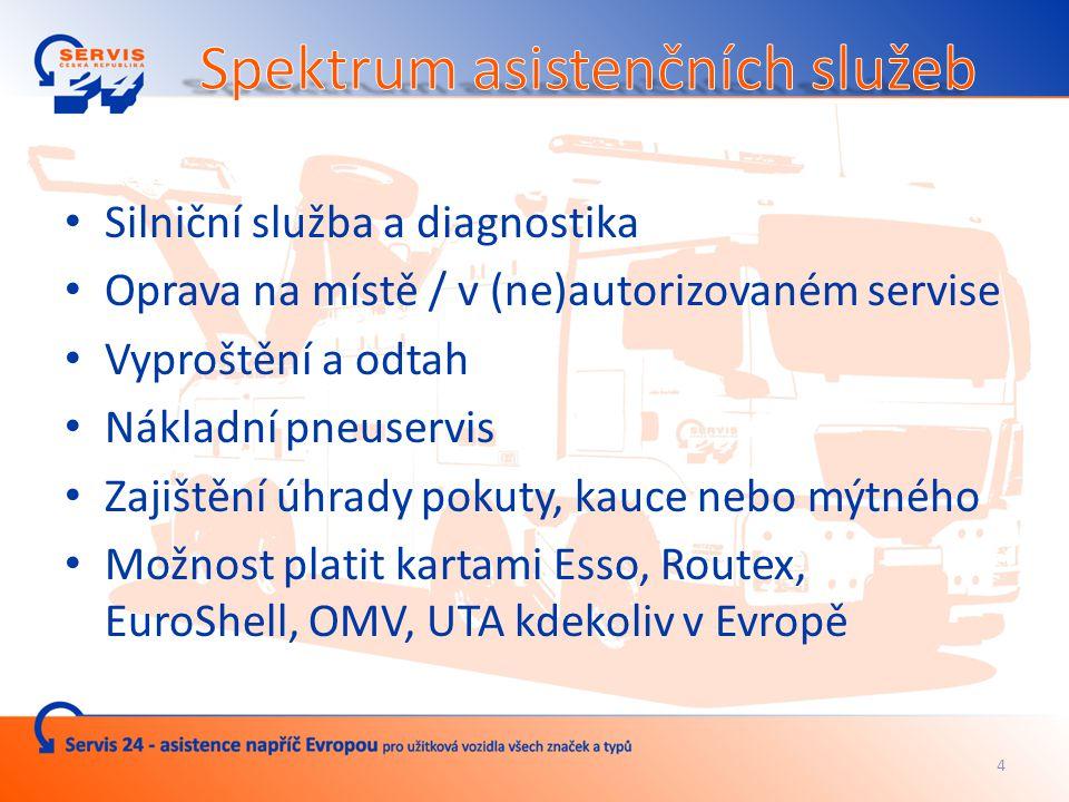 Silniční služba a diagnostika Oprava na místě / v (ne)autorizovaném servise Vyproštění a odtah Nákladní pneuservis Zajištění úhrady pokuty, kauce nebo mýtného Možnost platit kartami Esso, Routex, EuroShell, OMV, UTA kdekoliv v Evropě 4