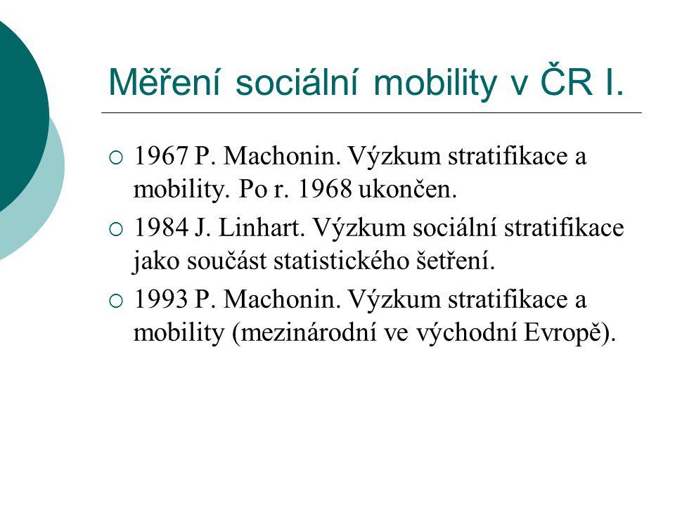 Měření sociální mobility v ČR I.  1967 P. Machonin. Výzkum stratifikace a mobility. Po r. 1968 ukončen.  1984 J. Linhart. Výzkum sociální stratifika
