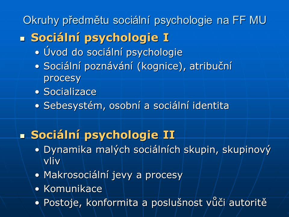 Okruhy předmětu sociální psychologie na FF MU Sociální psychologie I Sociální psychologie I Úvod do sociální psychologieÚvod do sociální psychologie S