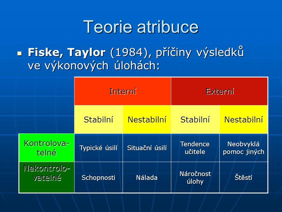 Teorie atribuce Fiske, Taylor (1984), příčiny výsledků ve výkonových úlohách: Fiske, Taylor (1984), příčiny výsledků ve výkonových úlohách: InterníExt