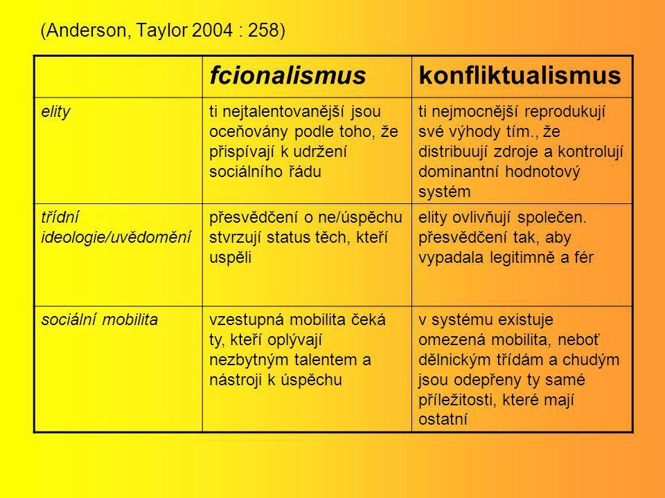 (Anderson, Taylor 2004 : 258) fcionalismuskonfliktualismus elityti nejtalentovanější jsou oceňovány podle toho, že přispívají k udržení sociálního řád