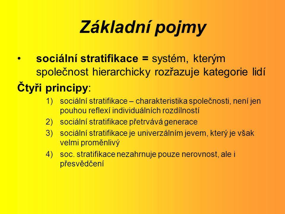 Základní pojmy sociální stratifikace = systém, kterým společnost hierarchicky rozřazuje kategorie lidí Čtyři principy: 1)sociální stratifikace – chara