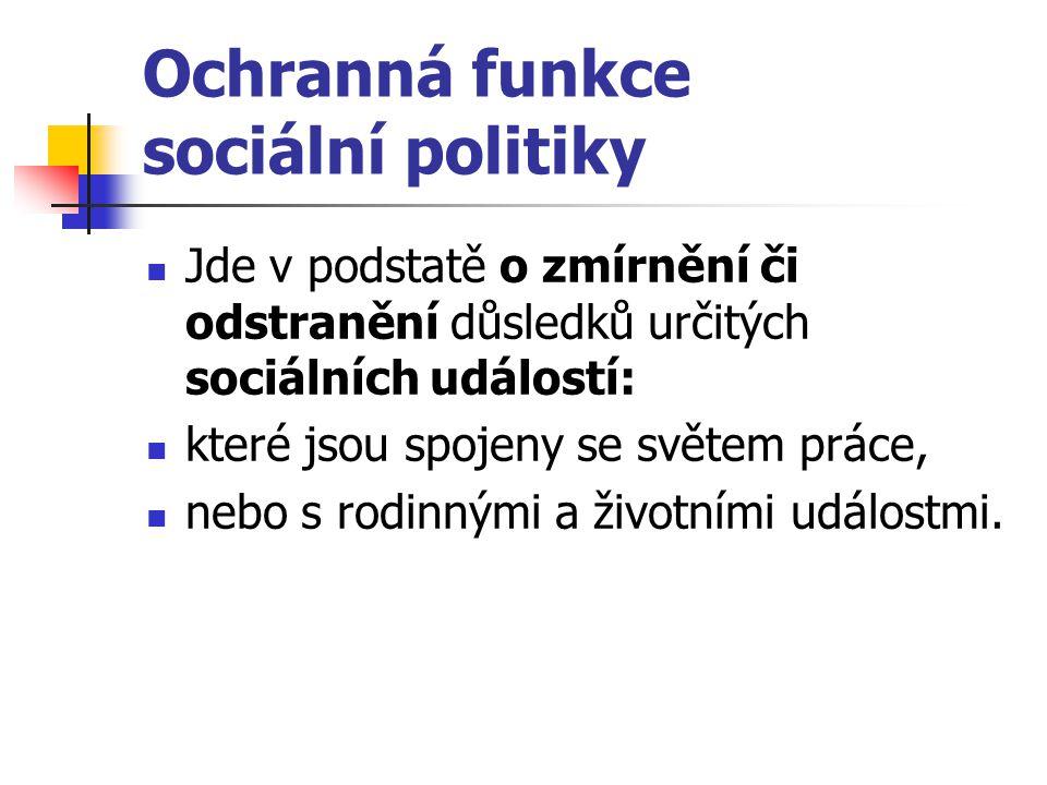 Ochranná funkce sociální politiky Jde v podstatě o zmírnění či odstranění důsledků určitých sociálních událostí: které jsou spojeny se světem práce, n