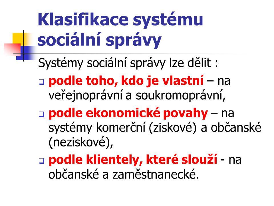 Klasifikace systému sociální správy Systémy sociální správy lze dělit :  podle toho, kdo je vlastní – na veřejnoprávní a soukromoprávní,  podle ekon