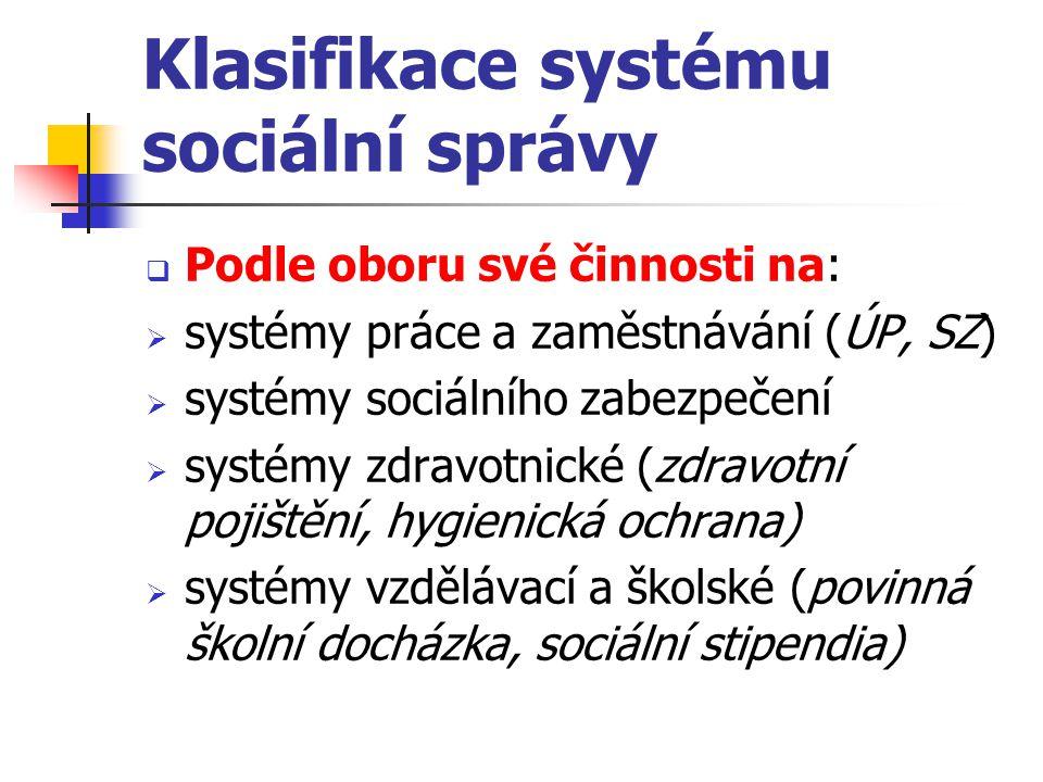 Klasifikace systému sociální správy  Podle oboru své činnosti na:  systémy práce a zaměstnávání (ÚP, SZ)  systémy sociálního zabezpečení  systémy