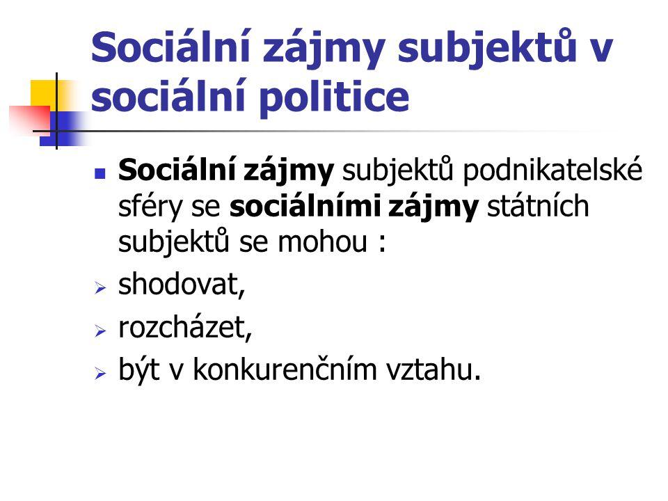 Sociální zájmy subjektů v sociální politice Sociální zájmy subjektů podnikatelské sféry se sociálními zájmy státních subjektů se mohou :  shodovat, 