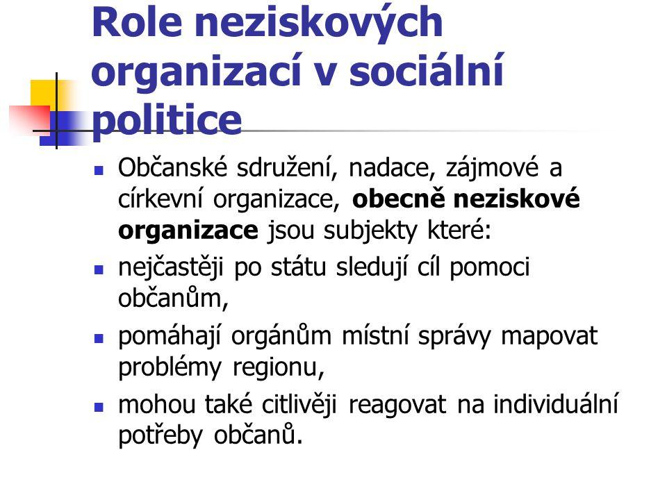Role neziskových organizací v sociální politice Občanské sdružení, nadace, zájmové a církevní organizace, obecně neziskové organizace jsou subjekty kt