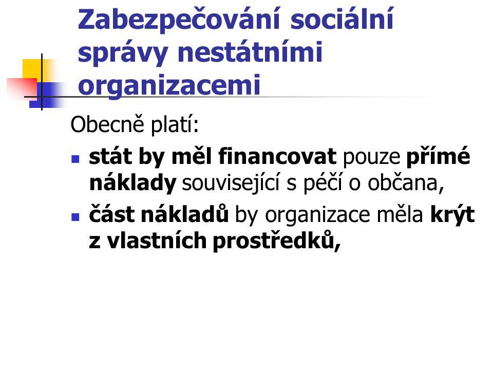 Zabezpečování sociální správy nestátními organizacemi Obecně platí: stát by měl financovat pouze přímé náklady související s péčí o občana, část nákla