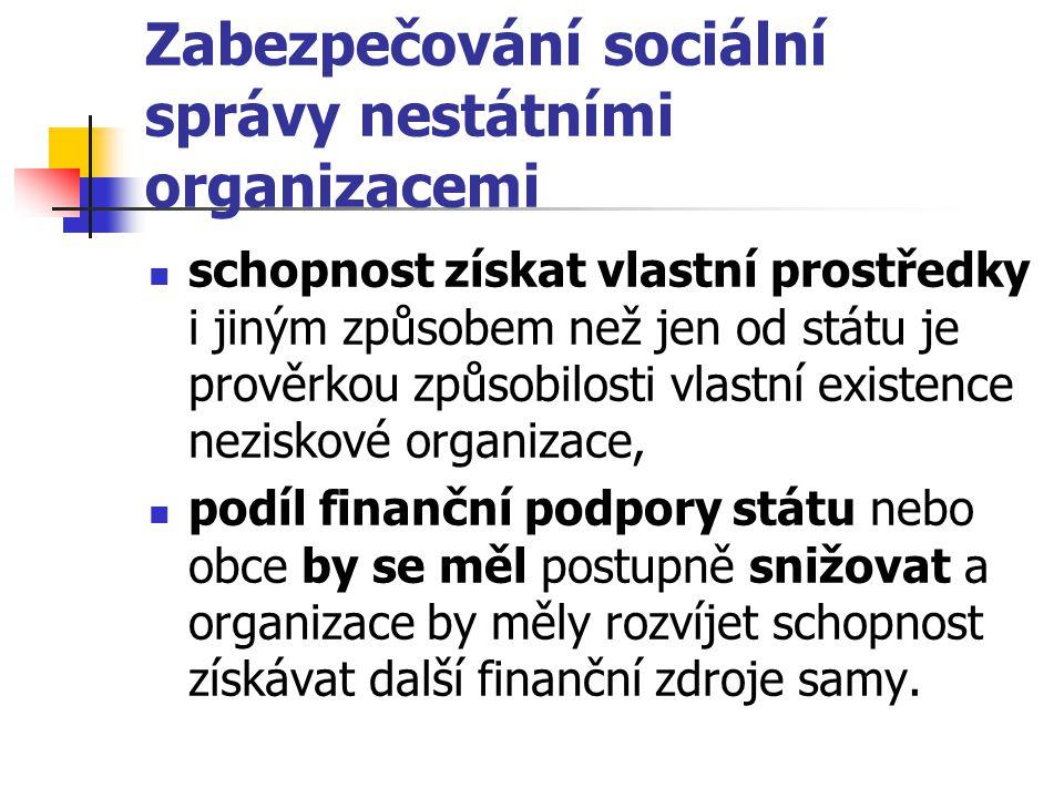 Zabezpečování sociální správy nestátními organizacemi schopnost získat vlastní prostředky i jiným způsobem než jen od státu je prověrkou způsobilosti