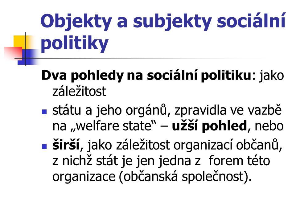 """Objekty a subjekty sociální politiky Dva pohledy na sociální politiku: jako záležitost státu a jeho orgánů, zpravidla ve vazbě na """"welfare state"""" – už"""