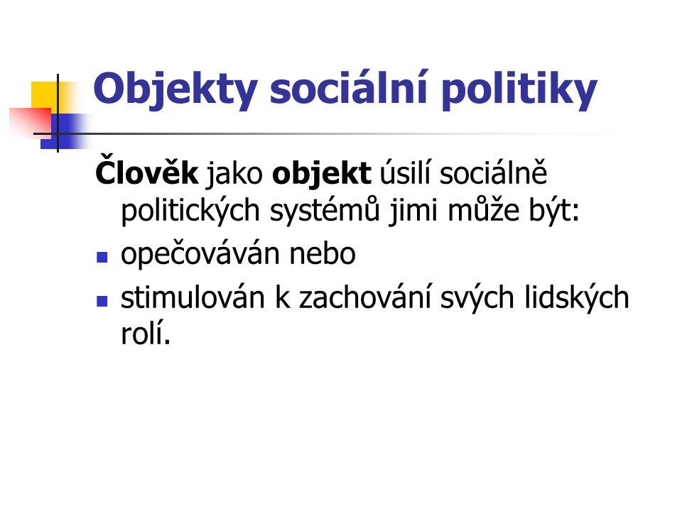 Objekty sociální politiky Člověk jako objekt úsilí sociálně politických systémů jimi může být: opečováván nebo stimulován k zachování svých lidských r