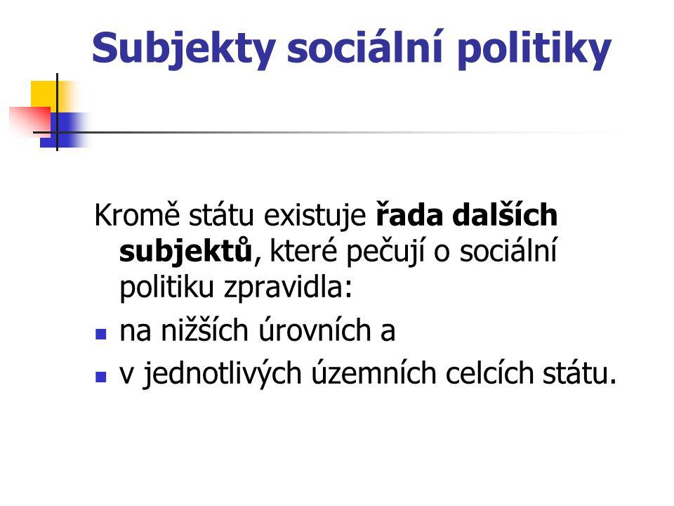 Subjekty sociální politiky Kromě státu existuje řada dalších subjektů, které pečují o sociální politiku zpravidla: na nižších úrovních a v jednotlivýc