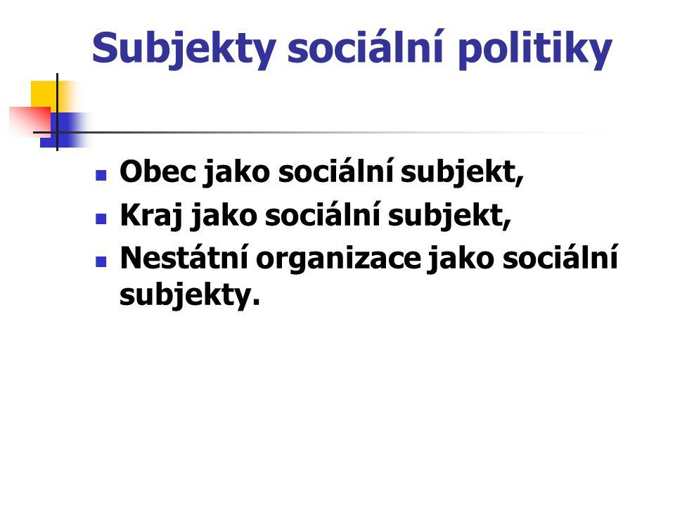 Subjekty sociální politiky Obec jako sociální subjekt, Kraj jako sociální subjekt, Nestátní organizace jako sociální subjekty.