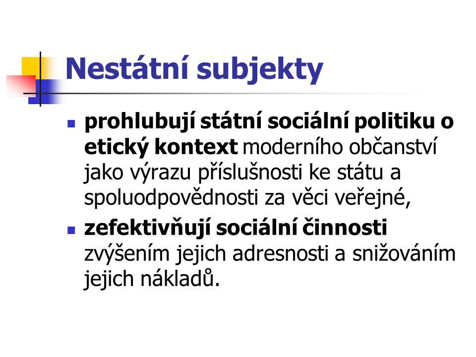 Nestátní subjekty prohlubují státní sociální politiku o etický kontext moderního občanství jako výrazu příslušnosti ke státu a spoluodpovědnosti za vě