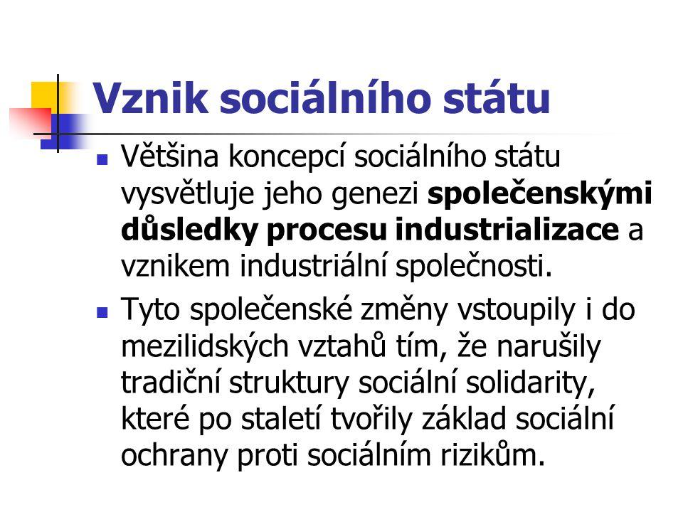 Vznik sociálního státu Většina koncepcí sociálního státu vysvětluje jeho genezi společenskými důsledky procesu industrializace a vznikem industriální