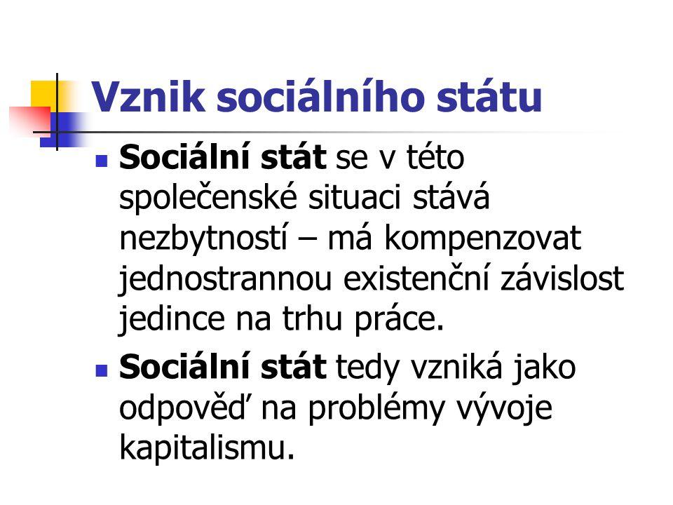 Vznik sociálního státu Sociální stát se v této společenské situaci stává nezbytností – má kompenzovat jednostrannou existenční závislost jedince na tr
