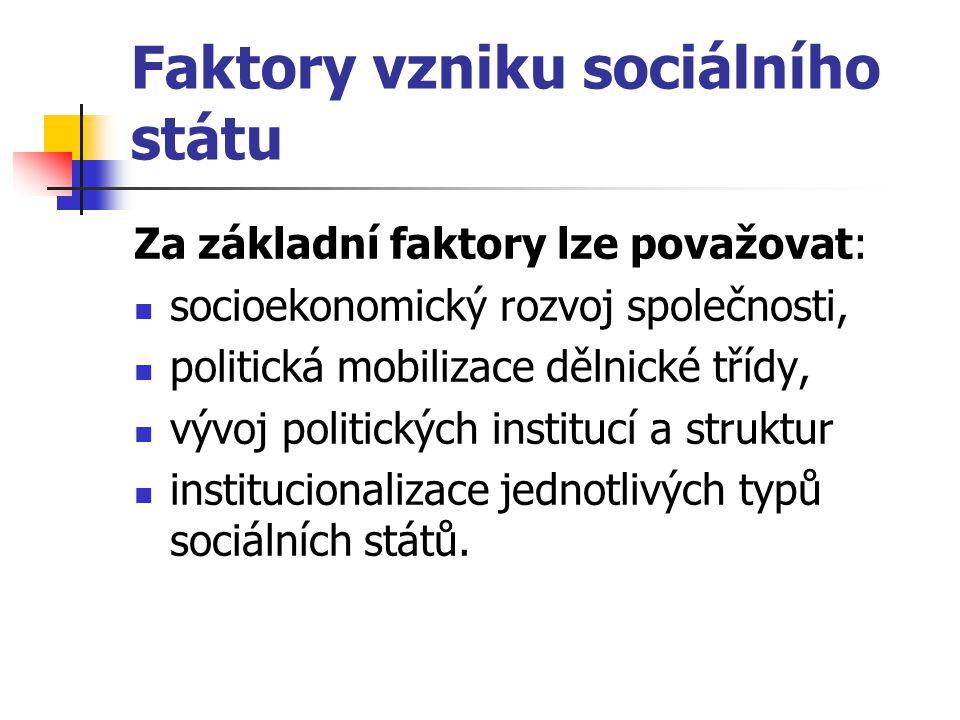 Faktory vzniku sociálního státu Za základní faktory lze považovat: socioekonomický rozvoj společnosti, politická mobilizace dělnické třídy, vývoj poli