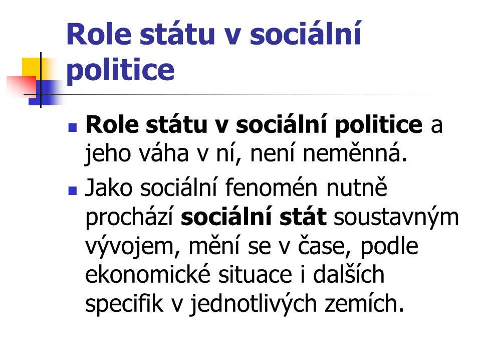 Role státu v sociální politice Role státu v sociální politice a jeho váha v ní, není neměnná. Jako sociální fenomén nutně prochází sociální stát soust